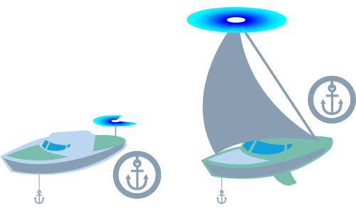Boat Navigation Lights (Anchored Vessel)