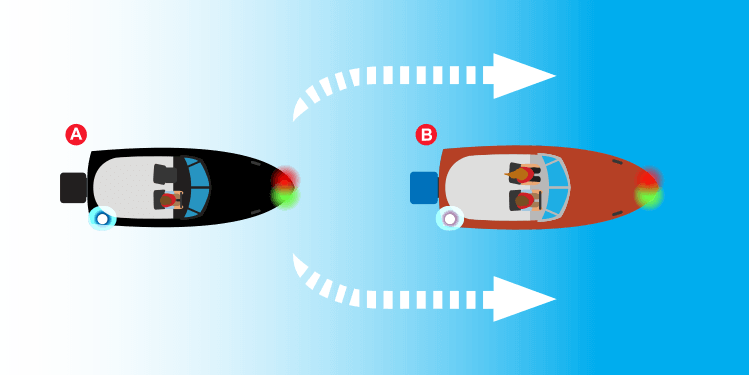 Study Guide - Chapter 5 - Navigation Rules: Overtaking